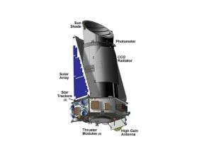 Representación del satélite Kepler que muestra las diferentes partes de las que está formado. La misión Kepler estuvo operativa entre 2009 y 2013, identificando 2740 candidatos a exoplanetas, de los cuales 114 han sido confirmados en 69 sistemas estelares. Imagen de la NASA Blueshift.