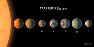 sistema Trappist-1 periodismo exageración Tierra