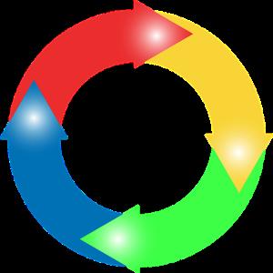 economía circular crecimiento